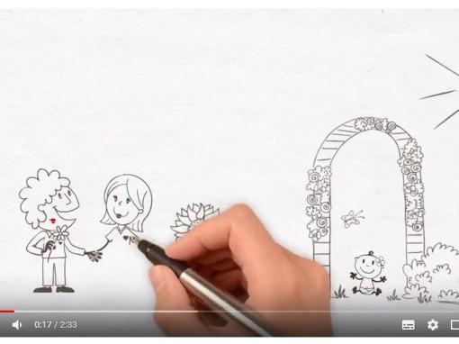 Konzept & Text Video zu Resilienz